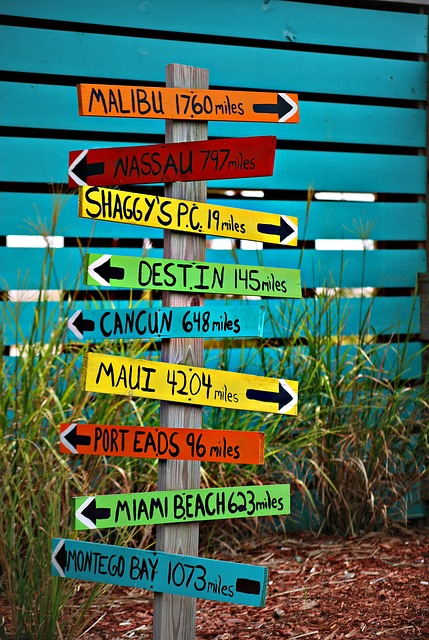 travel signpost.jpg