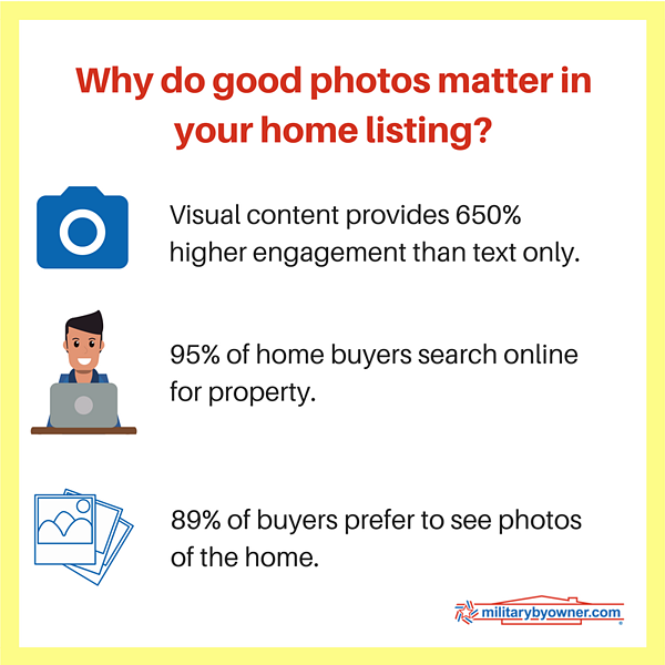 Why do good photos matter in your home listing?