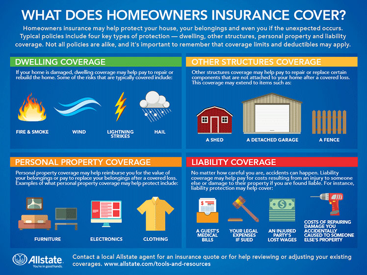homeowners-Insurance-infographic_767x575