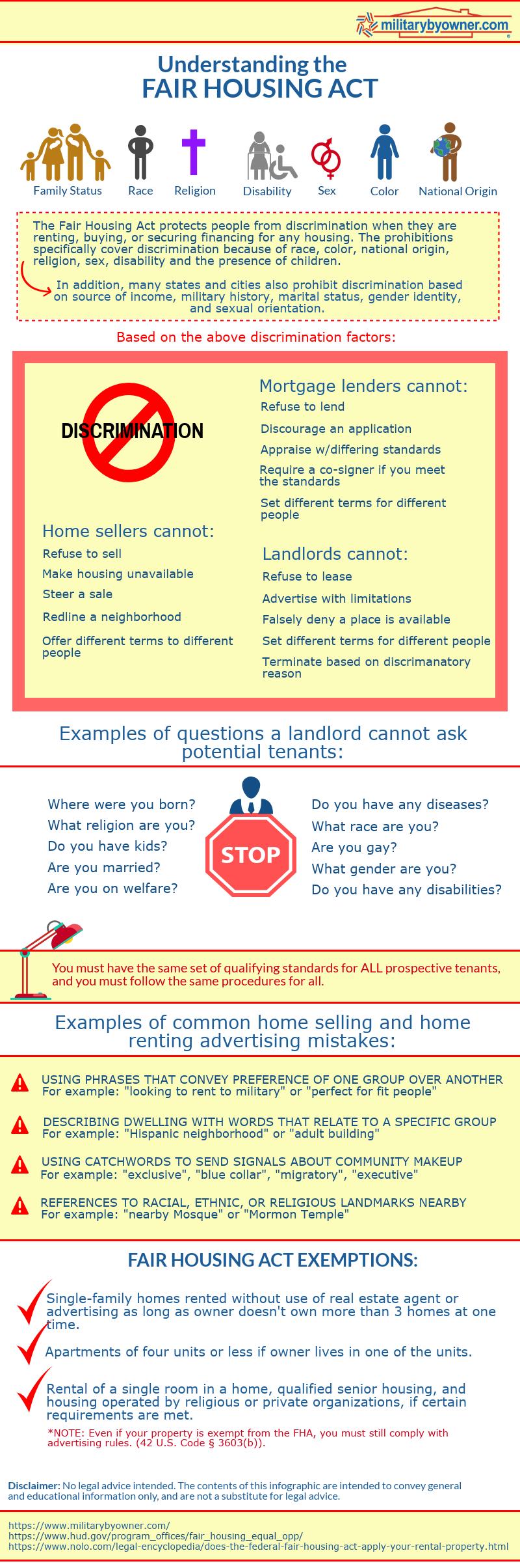 Understanding the FAIR HOUSING ACT