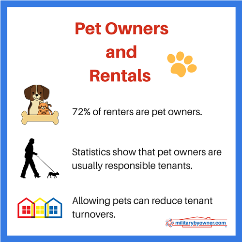 Pet Owners and Rentals