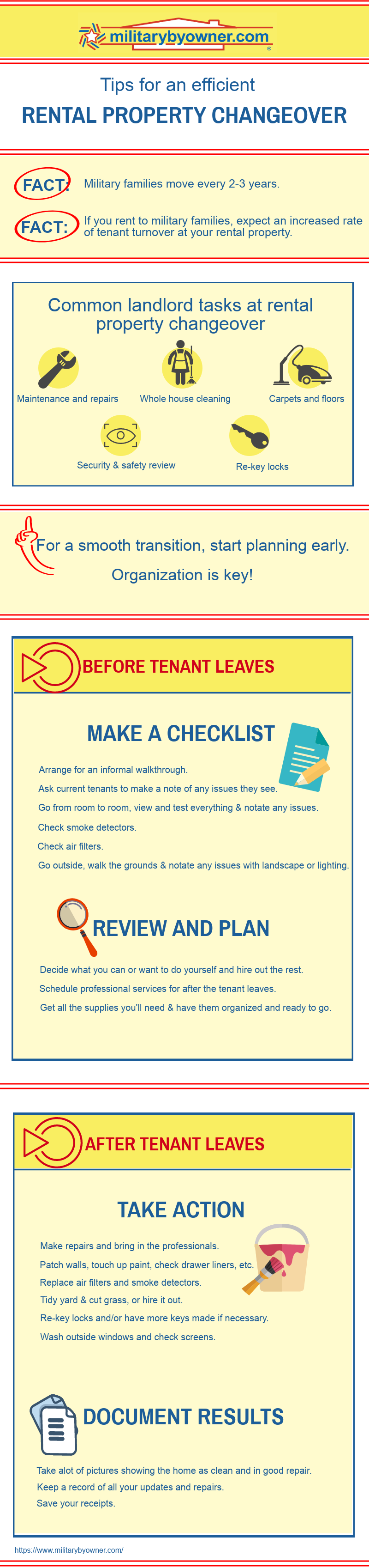 2018 PROPERTY MANAGEMENT - RENTAL PROPERTY CHANGEOVER