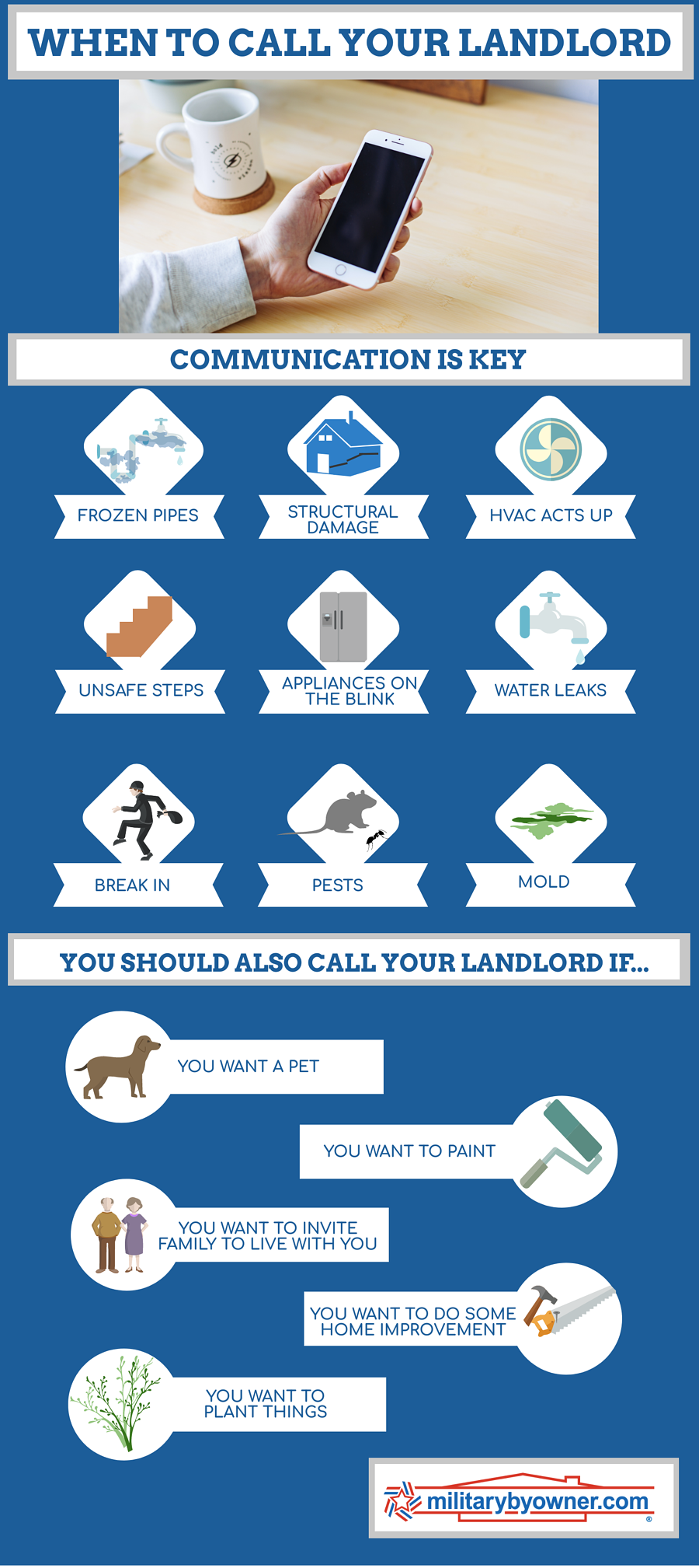When tenants should call their landlord